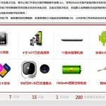 beidou little pepper bottom 150x150 6 Top Chinese Phones You Should Buy Instead of the iPhone 5!