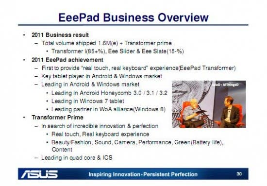 eeepad asus,eeepad prime november launch,transformer prime release date,windows 8 asus tablets