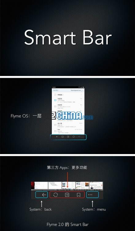 flyme 2.0 smartbar meizu mx2