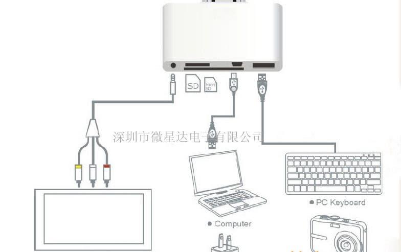 ipad 5 in 1 camera  sd card  avi connection kit