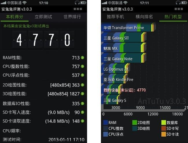iphone 5 clone antutu