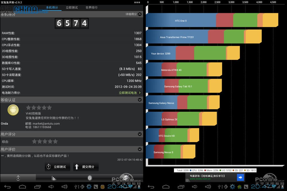 onda v811 android tablet high performance benchmarks