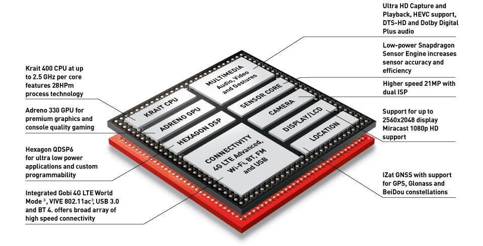 oneplus one 801 processor