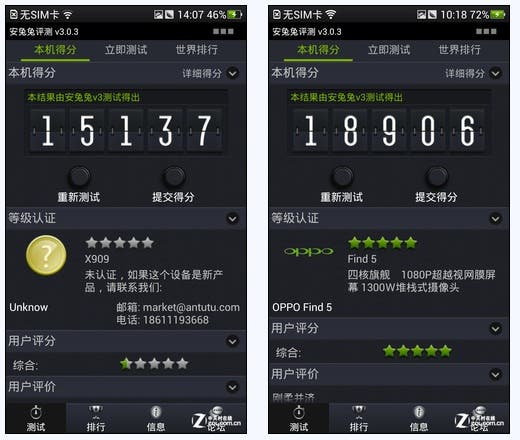 oppo find 5 antutu Oppo Find 5 Benchmarks released