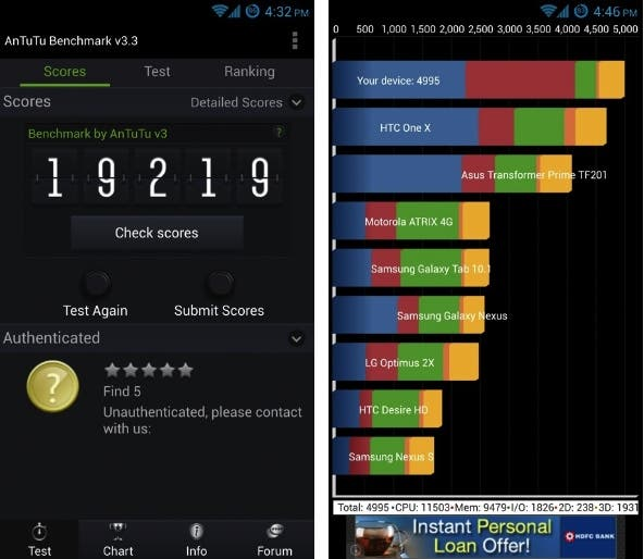 oppo find 5 benchmarks