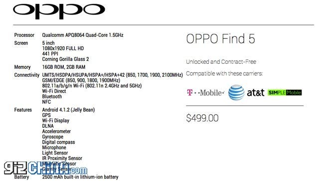 oppo find 5 specification confirmed