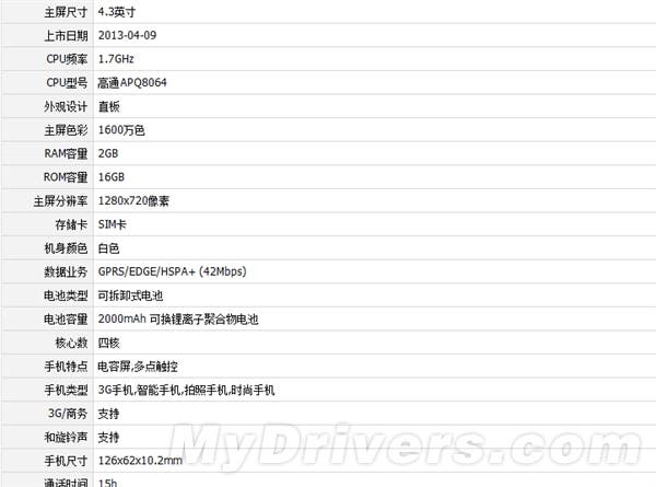 s 0bf03fb53bfb4b7d9b8d742391039d92 Xiaomi M2s makes a brief appearance on China Telecom online store