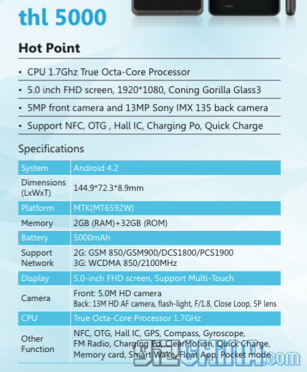 thl 5000 specifications