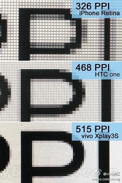 vivo xplay 3s display