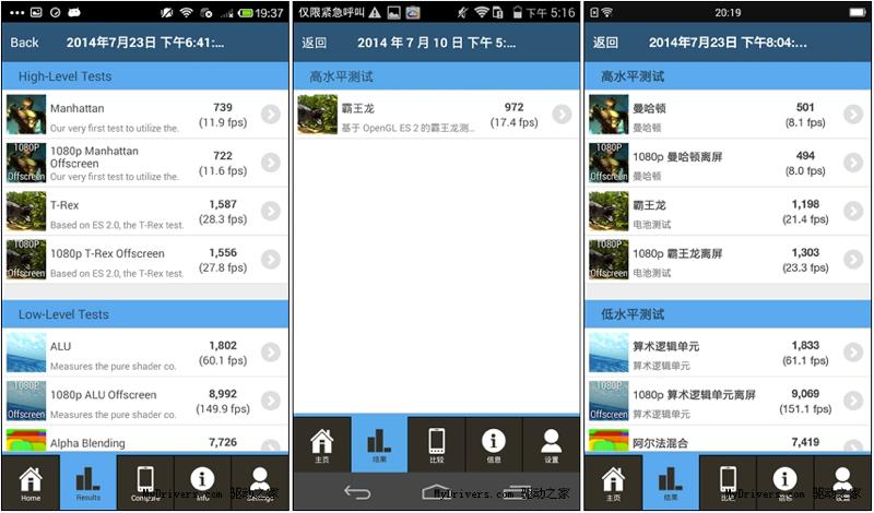 xiaomi Mi4 vs Huawei Honor 5 vs OnePlus One gfx bench