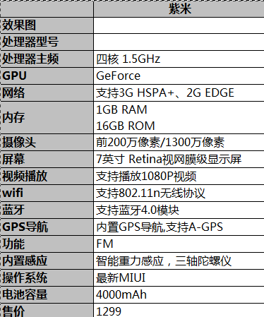 xiaomi tablet specification