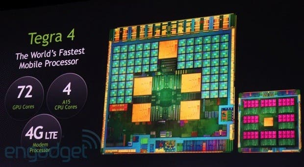 ZTE to launch tegra 4 phone this year