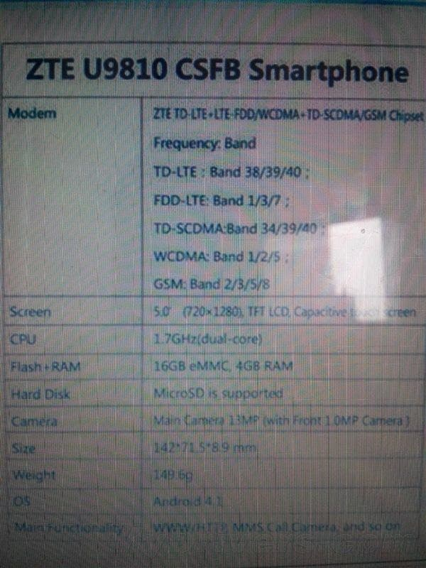 zte u9810 4gb ram leaked  Leaked ZTE U9810 specs show 4GB RAM and 5 band support including LTE!